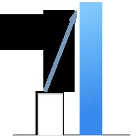 図:詐欺メール300%増